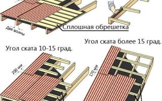 Как закрыть крышу профнастилом