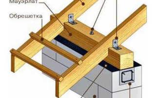 Как рассчитать длину стропила на двухскатную крышу?