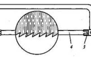 Приспособление для резки металла