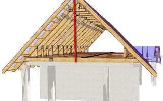 Как рассчитать высоту конька двухскатной крыши