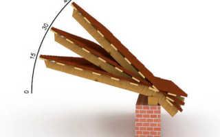 Минимальный угол наклона односкатной крыши из профнастила
