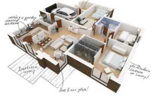 Дизайн спортзала в частном доме и квартире