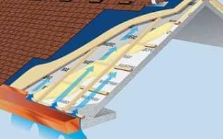 Вентиляция крыши из металлочерепицы