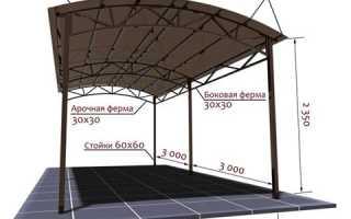 Чертежи навесов из поликарбоната с размерами