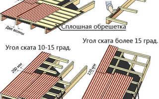 Как правильно покрыть крышу ондулином?