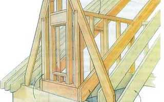 Устройство слухового окна на крыше