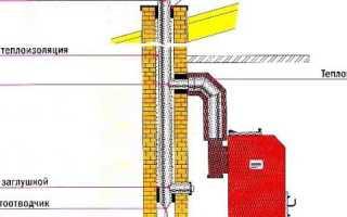 Кирпичный дымоход для газового котла требования