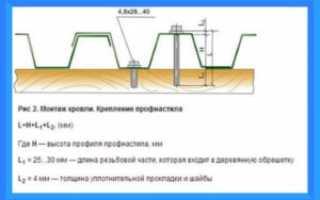 Крепление профнастила на крыше расстояние между саморезами
